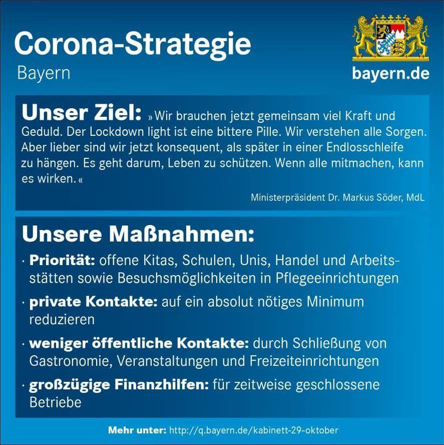 Neue Corona Schutzmassnahmen Ab Montag 02 11 2020 Bayern News